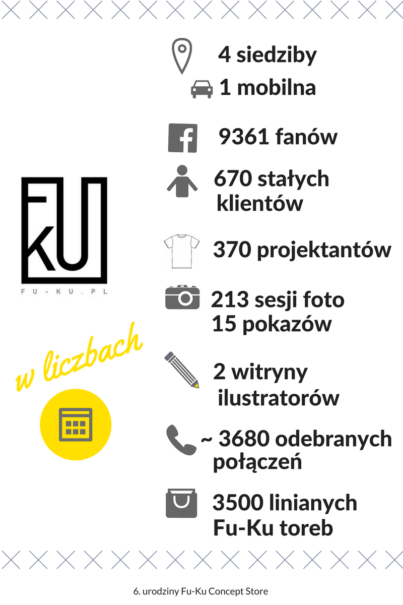 Fu-Ku wliczbach